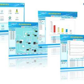 管网监测系统云平台软件、管网监测云平台软件