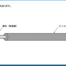 供应日本住电日立 IV-LF系列难燃电缆