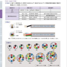供应富士电线工业 600V VCT(EM-OOCT)电缆