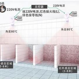 大同厕所节水器 大同红外感应厕所 大同遥控定时厕所