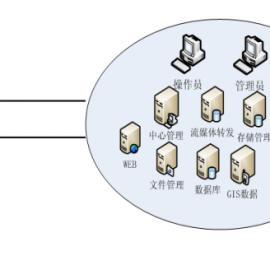 郑州办公室网络布线图好一点的