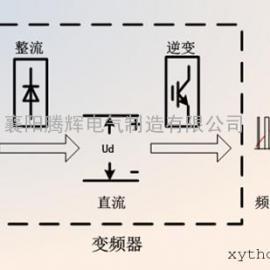 压缩机配套使用高压变频器丨800KW高压变频器介绍