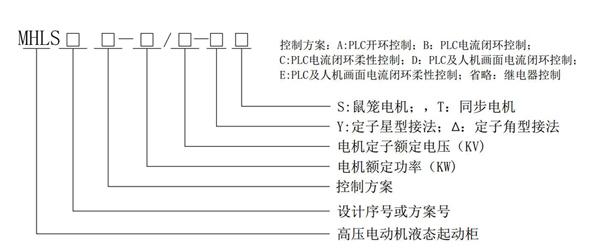 MHLS系列高压电动机液态起动柜是利用液体电阻热容量大,阻值易调等特点,而专为各种大中型高压鼠笼异步电动机及高压同步电动机设计的液体电阻起动器。它是在电机定子回路串入液体电阻,通过对液体电阻和起动时间的控制,实现鼠笼电机平滑无冲击的降压起动或同步电动机的异步降压起动。在起动过程中,可明显降低电机的起动温升,减少线路上的电压降,对延长电机的使用寿命,降低单位产品成本,提高企业的经济效益有重要意义。 MHLS系列高压电动机液态软起动装置在起动过程中的变化(阻值由大到小)与电动机的起动特性恰好相适应,可大幅度降