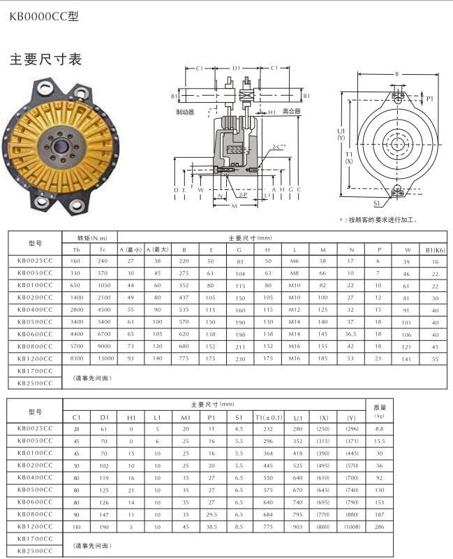 KB型冲床离合器构造•动作 KB型气动离合制动组的空气是通过轴的孔,从两处的空气是通过轴的孔,从两处的空气供给口进入空气室,挤压活塞;活塞压缩制动弹簧,制动器放开,离合器实现连接;反过来,如果排除空气的话,靠制动弹簧来作制动器,放开离合器;C型及S型圆盘的场合,靠支持卡杆来防止回转。冲床离合器工作,气体经进气口进入离合器,推动活塞向前移动压紧摩擦片经离合器座带动传动轴使机床运行。当断气时活塞在弹簧作用下向后移动压紧刹车磨擦片,使机床停止运行。 行业别称:冷镦机离合器,冲床离合器,意大利ompi离