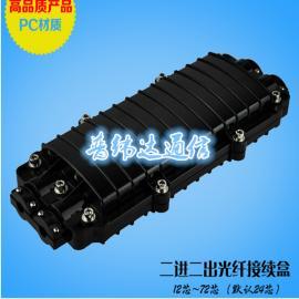 48芯光缆接续包