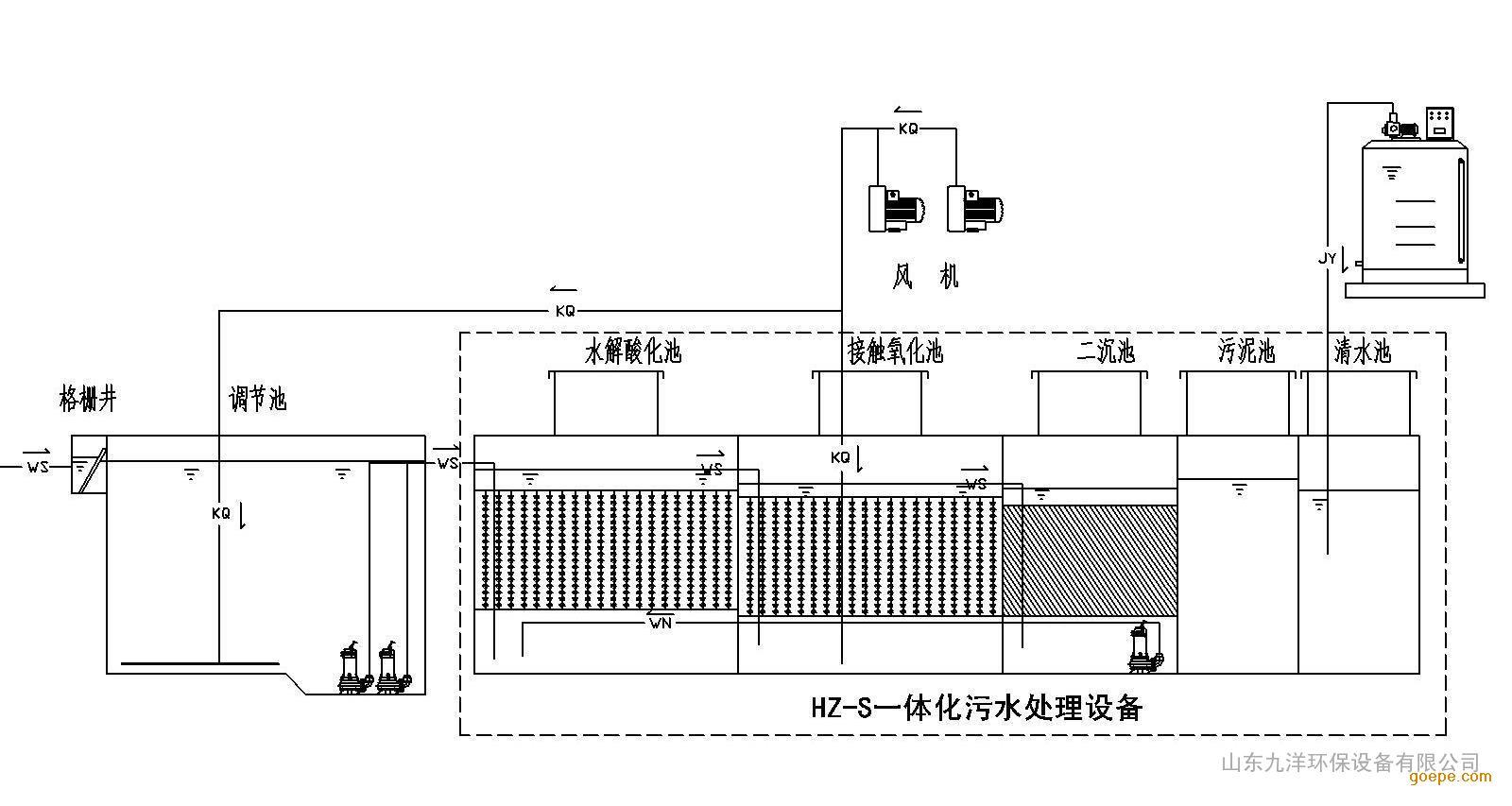 深圳水果加工厂污水处理设备原理