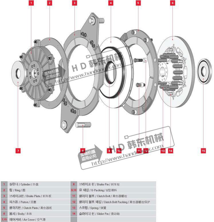 一、KB型气动离合器主要性能 1、小型化的设计成为可能 轴方向尺寸很小,轻量,低惯性,并且因为有各种类型,所以能够进行不徒劳的设计 2、散热,放热能力比较高 由于有着优越的圆盘设计,所以是高频度成为可能 3、应答速度快 能发挥加速.减速.平稳移动的优越性能 4、时间无需调整 因为离合器和制动器的联动是在瞬间作动的,所以扭矩不会发生重叠,不需要调整时间。 5、维修容易 不用分解本体就可以交换摩擦板。