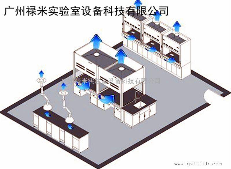 实验室排风系统设计制造厂商 禄米科技