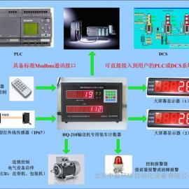 HQ-210袋装饲料 生产线装车点包机 输送机装车计数器