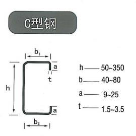 云南C型钢价格/昆明C型钢价格