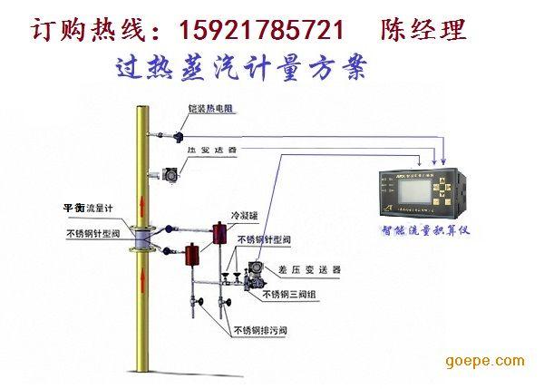 上海平衡流量计厂家