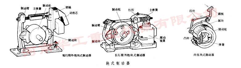 ywz4-500/201卷扬机用刹车制动器制动轮抱闸推动器