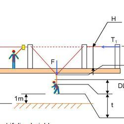 水平生命线防坠系统
