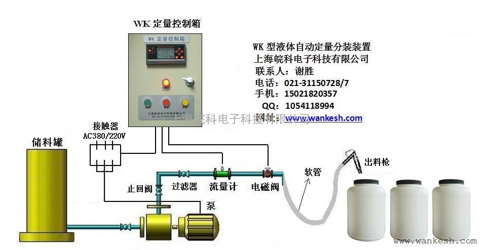 WK定量加水器