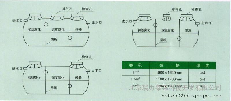 有限公司 產品展示 化糞池 模壓化糞池 > 瑞力@1立方模壓化糞池結構圖