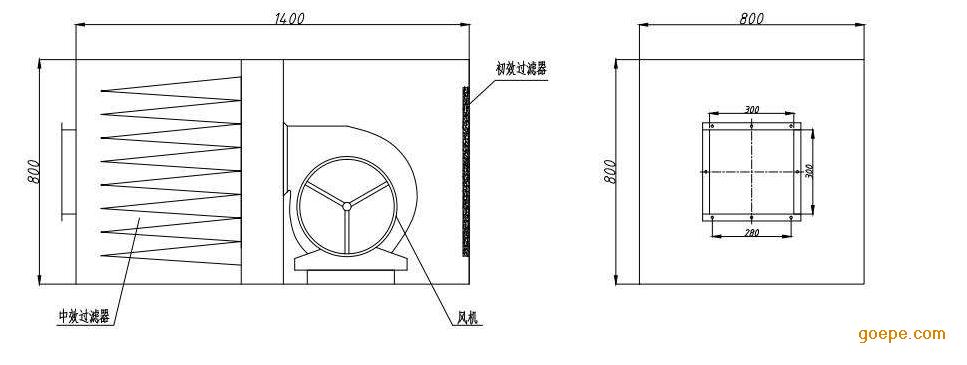 2,箱式封闭式结构,并通过测试防止进风口和出风口之间的渗漏,箱体与