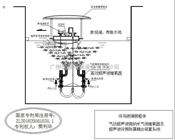 谷瀑环保设备网 曝气器/曝气机  5,景观湖生态恢复等等(生物浮岛和