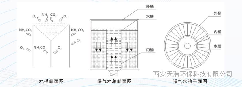农村安全饮用水设备图片