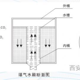 山区饮用水净化设备厂家