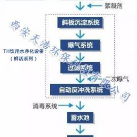 南宁饮用水净水处理设备厂家