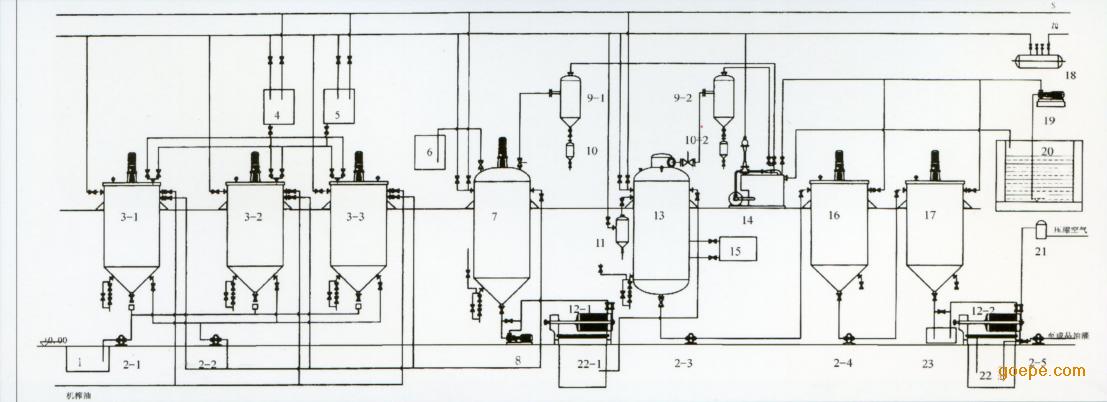 脱臭锅,皂脚锅,结晶罐,过滤机,导热油炉,真空系统,冷冻机组等设备组成