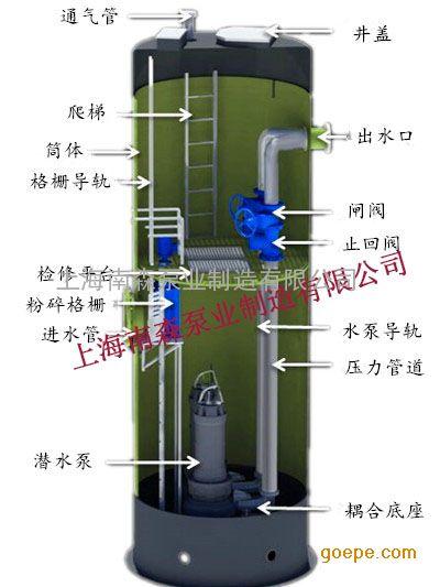 玻璃钢雨水提升泵站用途图片