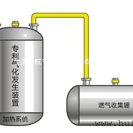 煤改�膺x���|清��能源-�p�N燃料-��t�S萌剂嫌�