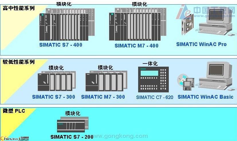 单向变压器结构图