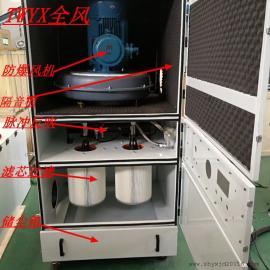 磨床除尘环保吸尘器