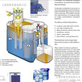 日本凯狮KELCH滤油器697.0651.292日本HAZET哈蔡德880TZ-10