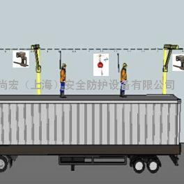 霍尼韦尔水平生命线柔性钢缆式钢性导轨式防坠落水平生命线