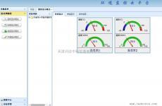 天津药厂,药厂仓库,图书馆,机房无线温湿度显示记录控制