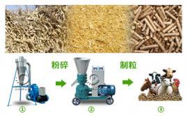 饲料粉碎机,多功能饲料粉碎机,家用饲料粉碎机生产效率更高