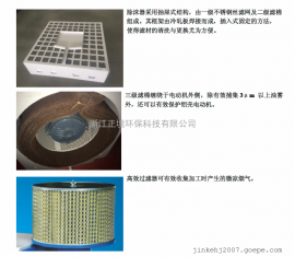 金科、科瑞特、正境YWJC-LD300II系列高效�^�V器、�^�V棉、�V芯耗