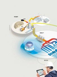 西门子伺服电机中国境内一级代理商