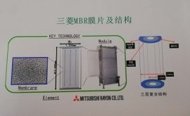 三菱反复丝中空表皮帘式MBR膜组件