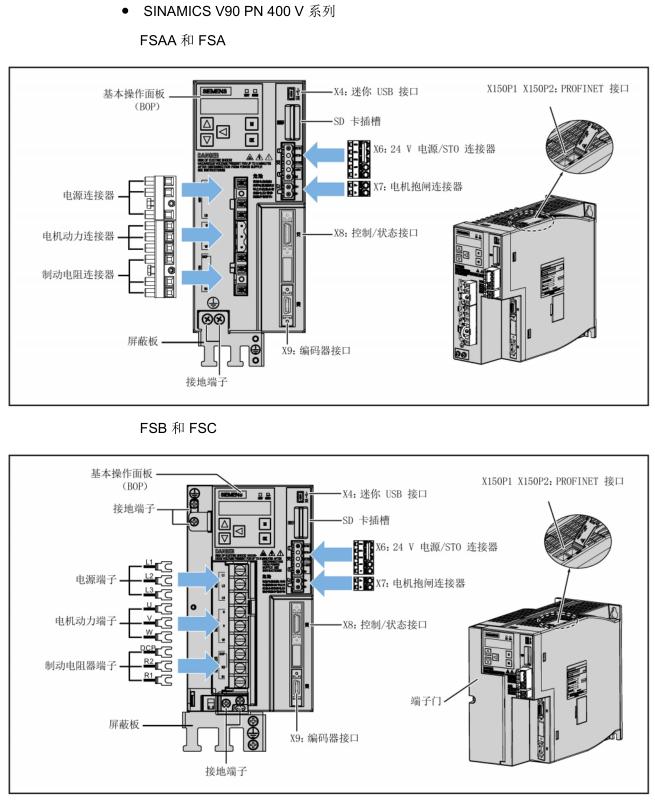 西门子电机伺服系统