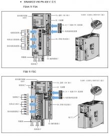 西门子伺服电机系统总代理