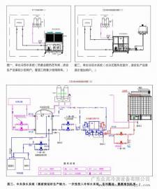 生产工艺冷却水系统(循环水恒温机)