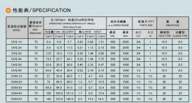 SWH-G02-C4-A220-10丰田FONGTIEN电磁阀 KU系列直动式电磁阀