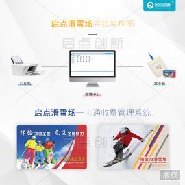 滑雪场一卡通收费系统支持次卡月卡会员卡充值卡等多种卡类型