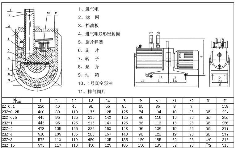 2xz-15手提式旋片真空泵结构图及外形安装尺寸图