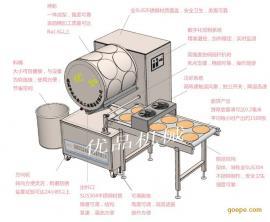 哪卖生产春卷皮的机器 优品春卷制皮机 春卷皮生产线