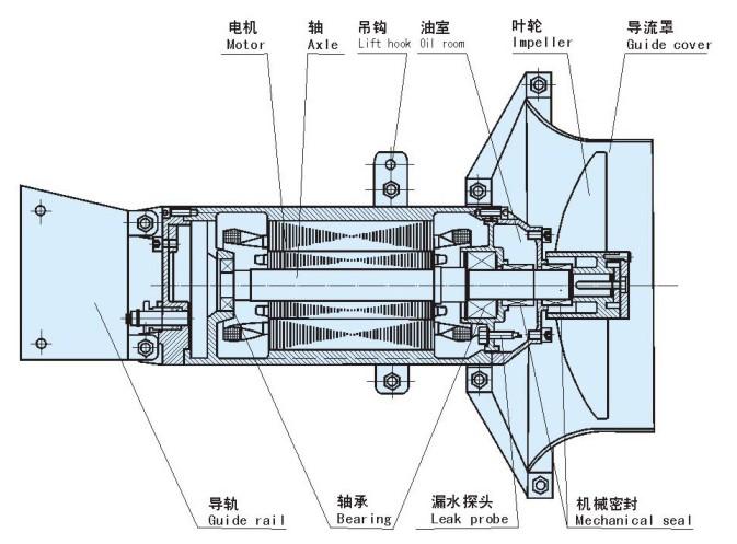 计量泵单向阀结构图