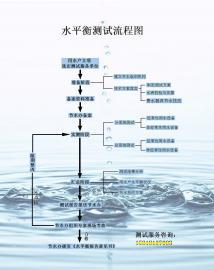 禅城水平衡测试