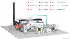 SZS系列燃气蒸汽锅炉、燃气蒸汽锅炉