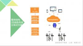 安科瑞环保设备用电监管云平台Acrelcloud-3000