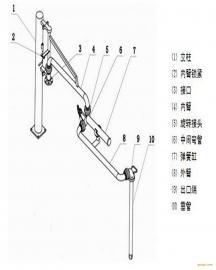 AL1402型汽��部�b卸��Q管|碳�上�b�Q管|不�P�上�b�Q管