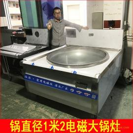 直��60 70 80 90 1米大型��炒� 食堂用大型�炒�