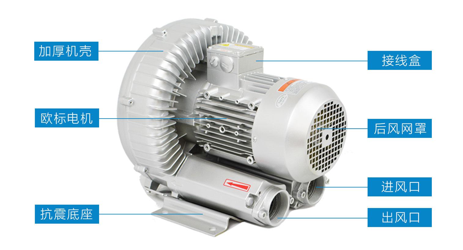 7.5KW污水处理高压风机